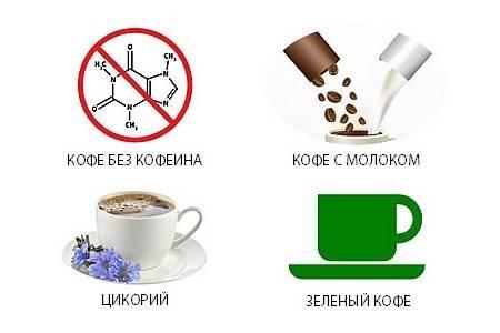 Можно ли пить кофе при гастрите и панкреатите | tsitologiya.su