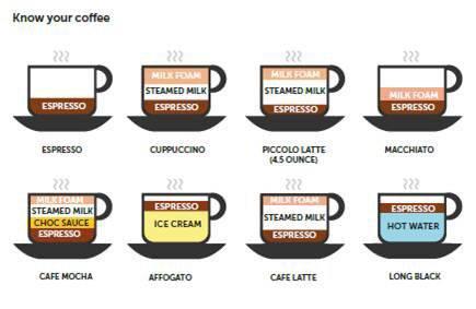 Кофе с шоколадом: рецепты приготовления, особенности напитка и польза, правила подачи