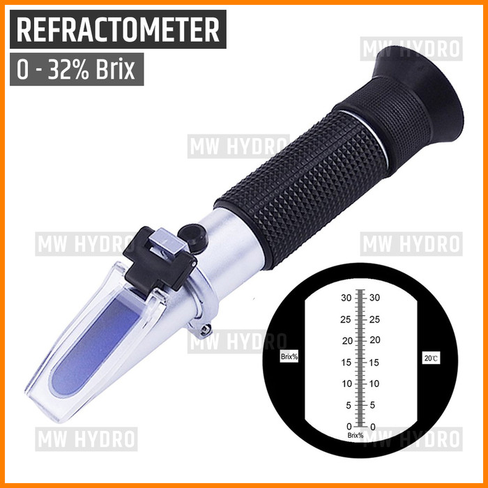 Рефрактометр: устройство, назначение, сферы применения