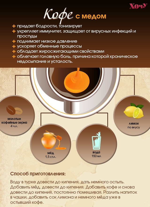 Польза кофе с кардамоном и основные рецепты напитка