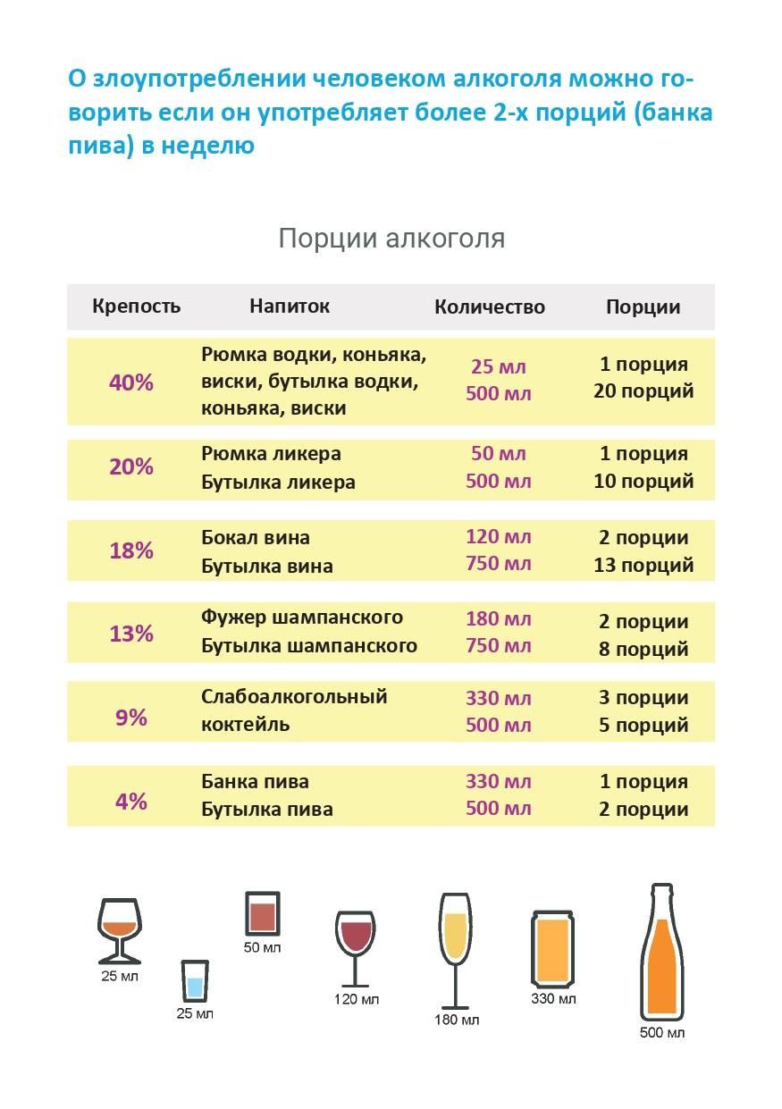 Есть ли алкоголь в квасе: сколько процентов