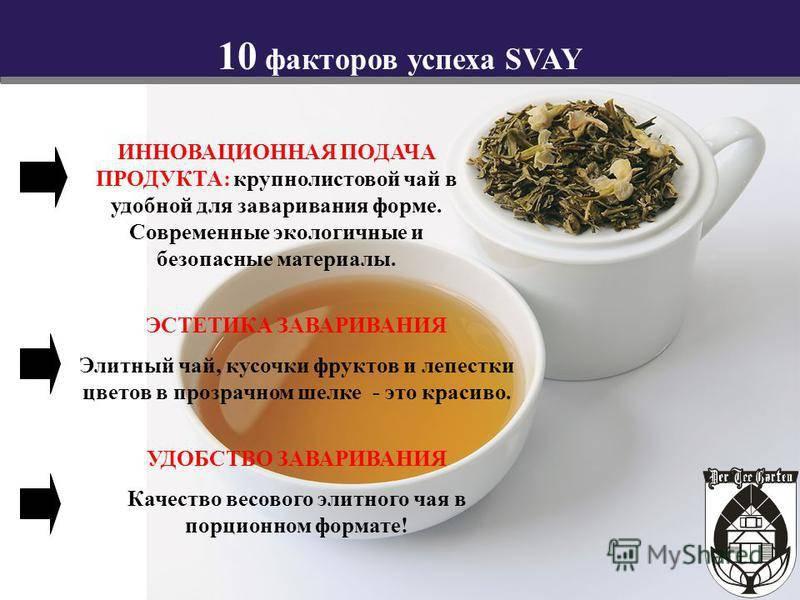 Чай в пакетиках: вред или польза