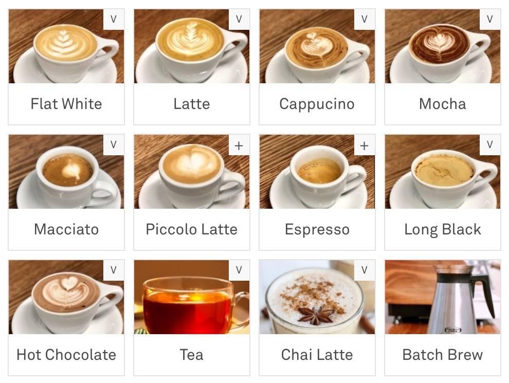 Флэт уайт — «плоский и белый» кофейный напиток