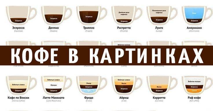 Кофе американо: понятие и классический рецепт приготовления