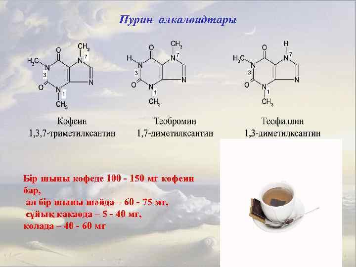 Что содержится в кофе?