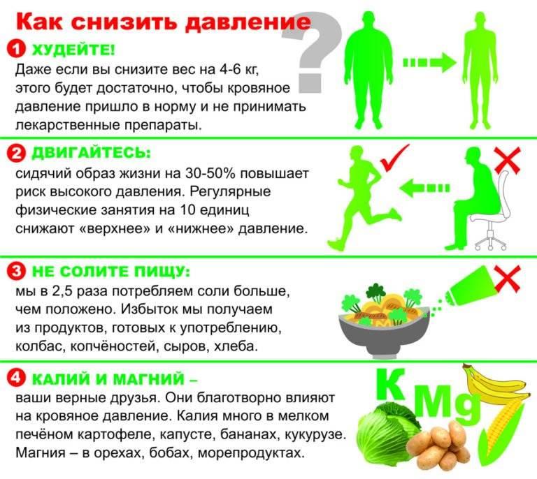 Шоколад повышает или понижает давление: влияние на артериальные показатели при гипертонии