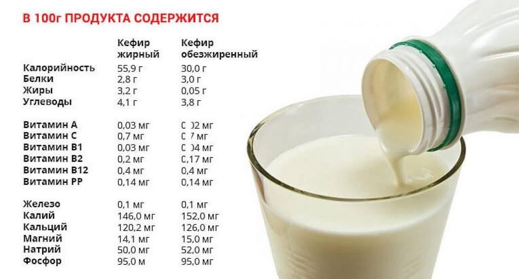 Полезно или вредно пить кофе с добавлением молока, рецепты приготовления