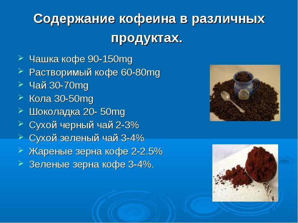 Содержание кофеина в чае и кофе: таблицы