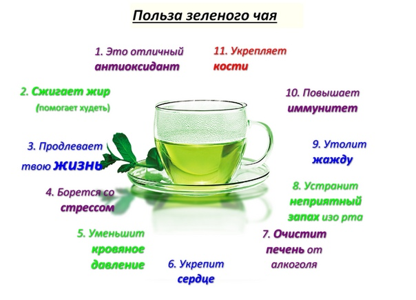 Сколько пить чая в день: зеленого, черного и кофе?