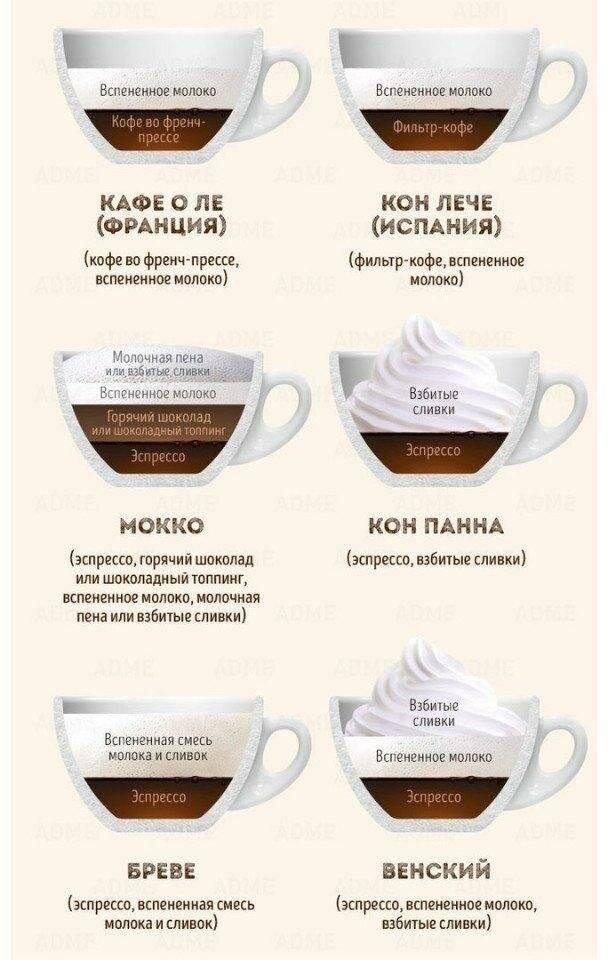 Кофе бреве