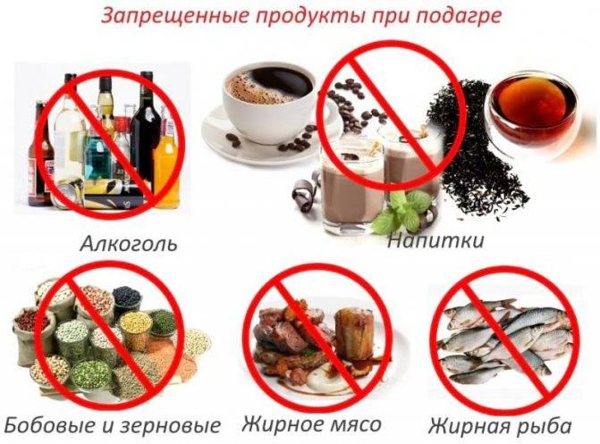 Диета при подагре: изучаем разрешенные и запрещенные продукты | новости