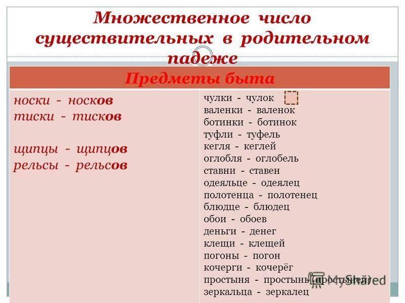 Какого рода кофе в русском языке: мужского или среднего