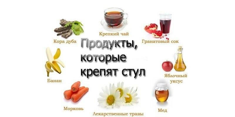 Влияние кофе на кишечник крепит или слабит напиток
