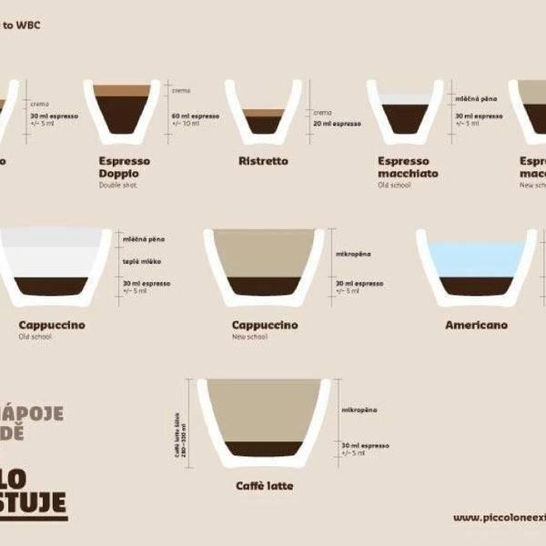 В чем варить какао в домашних условиях – лучшая и подходящая посуда