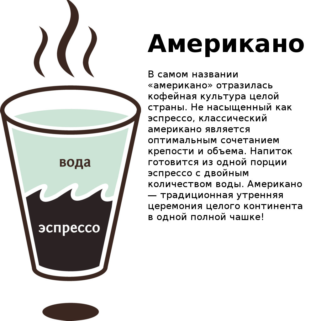 Что такое кофе кортадо, рецепты приготовления, подача