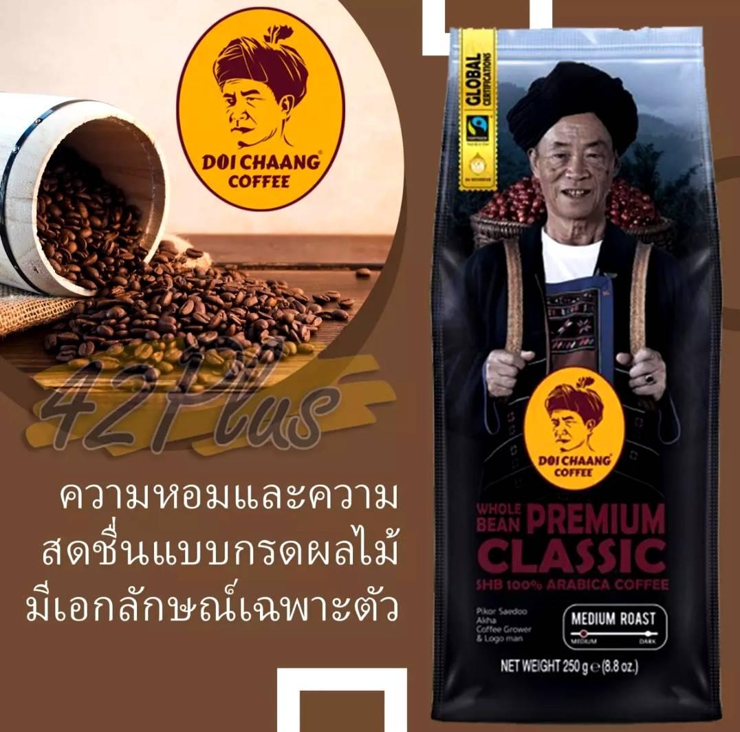 Рецепты кофе по-тайски