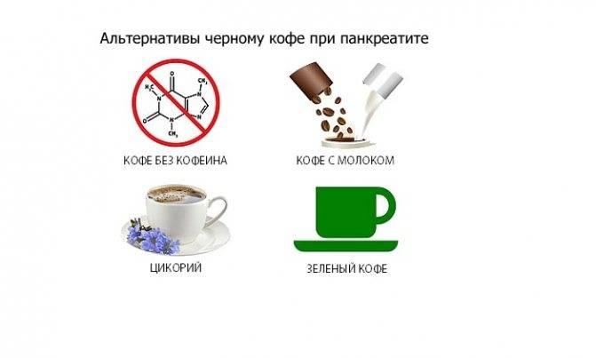 Можно ли пить кофе при болезнях поджелудочной железы