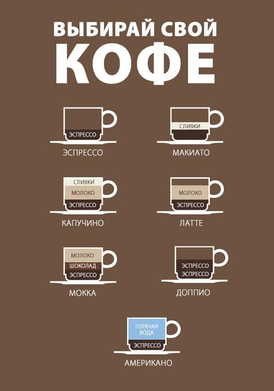 Что такое кофе лунго (coffe lungo): рецепты и особенности