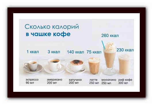 Кофе со сливками: новые грани традиционного вкуса - 4 рецепта