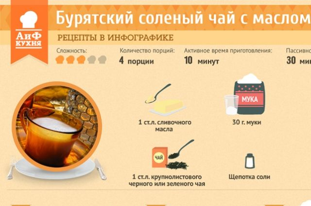 Саган дайля полезные свойства, польза и вред при заболеваниях