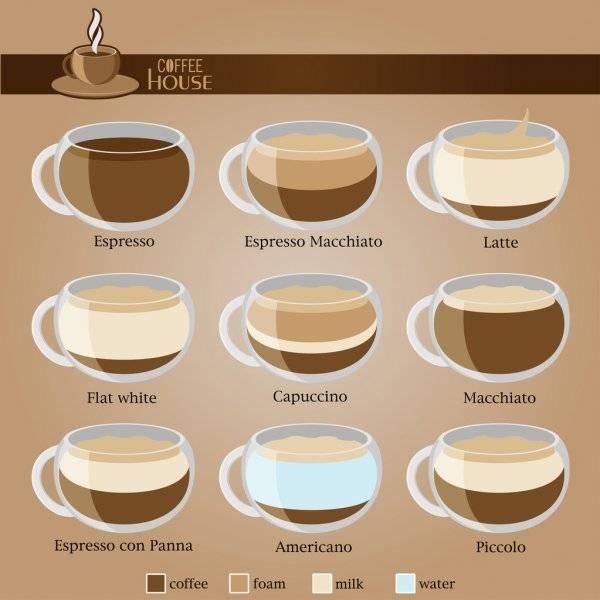 5 советов по использованию трафаретов для рисования на кофе