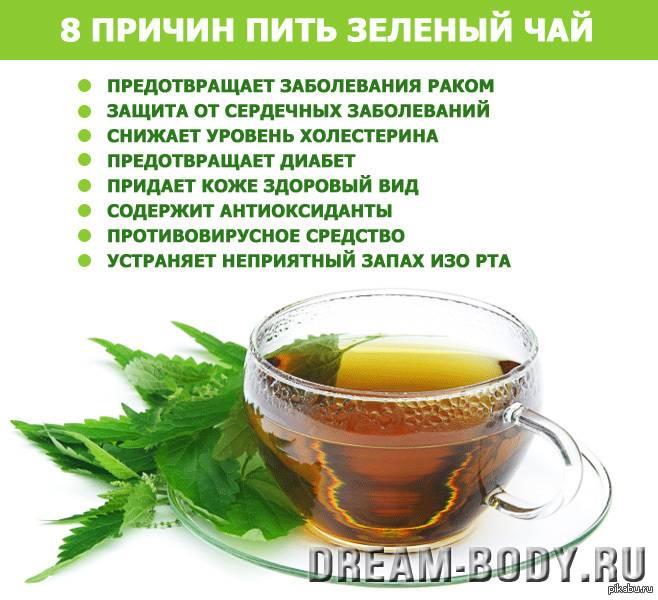 Чай с мёдом и лимоном для похудения | о диетах и красоте