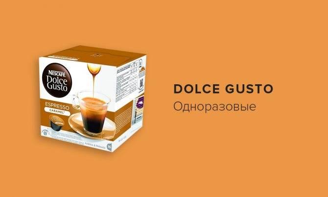 8 лучших капсул для кофемашины – рейтинг 2020 года