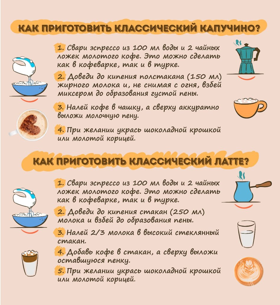 Кофе с перцем: рецепт с черным, красным, с корицей, солью, для похудения, польза и вред