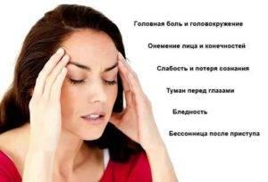 После еды кружится голова и слабость: причины