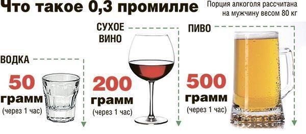 Можно ли пить квас за рулем автомобиля