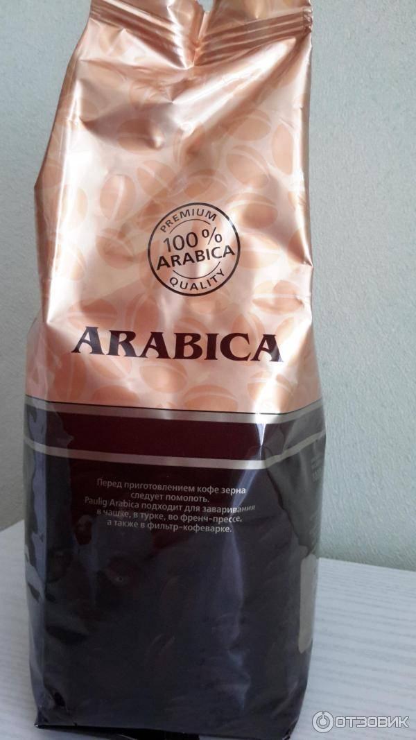 Какой кофе в зернах лучше выбрать для кофемашины