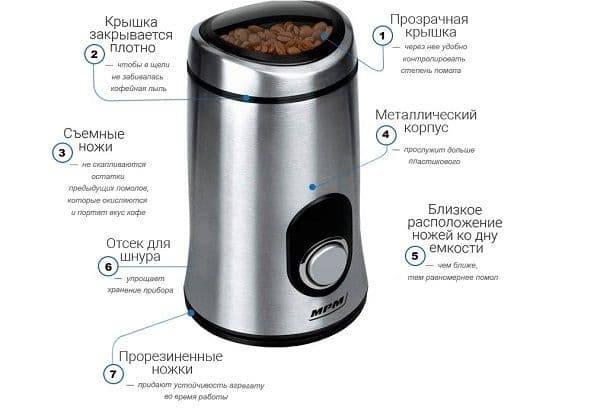 Разборка и ремонт кофемолки своими руками - qteck.ru