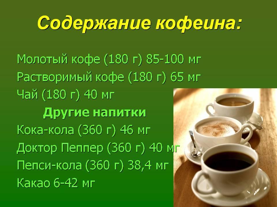 Где больше кофеина, какой напиток лидирует