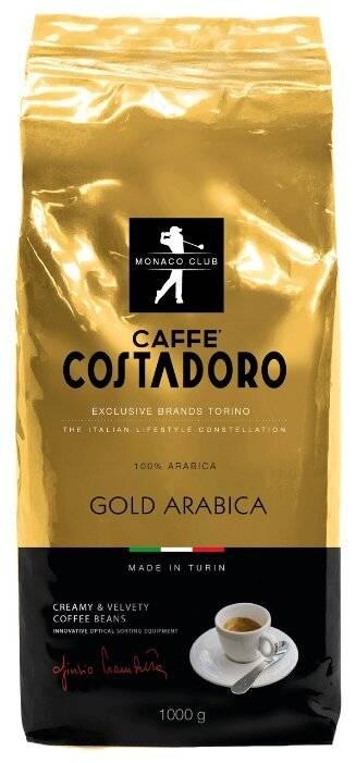 Какие сорта зернового кофе лучше использовать в кофемашинах