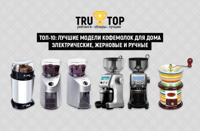 Рейтинг кофемолок