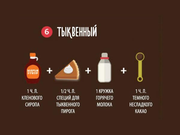 Как варить вкусный горячий шоколад в домашних условиях — рецепты, достойные внимания