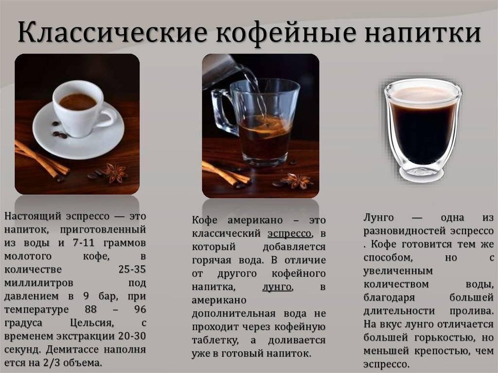 Кофе ристретто – это смерть или высшее наслаждение