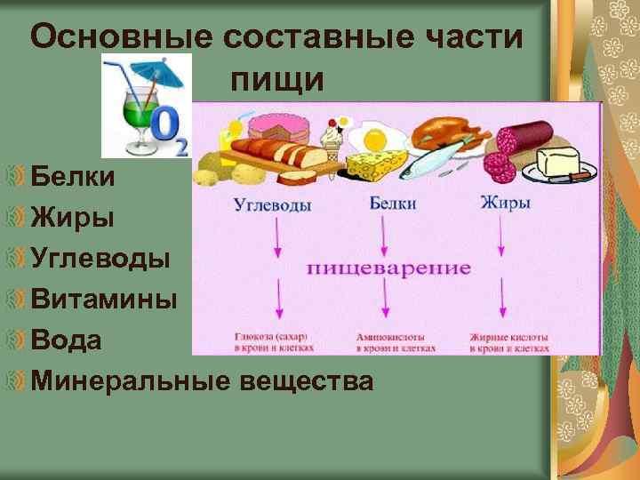 Натуральный и растворимый кофе: пищевая ценность и химический состав