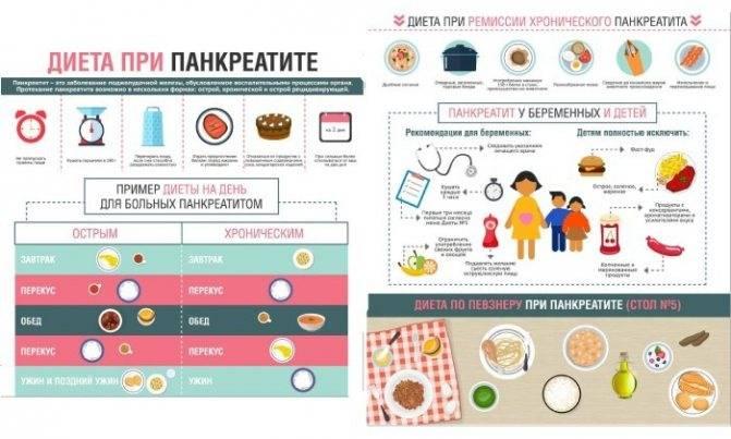 Кофе при панкреатите: можно или нет, заменители, с молоком или зеленый