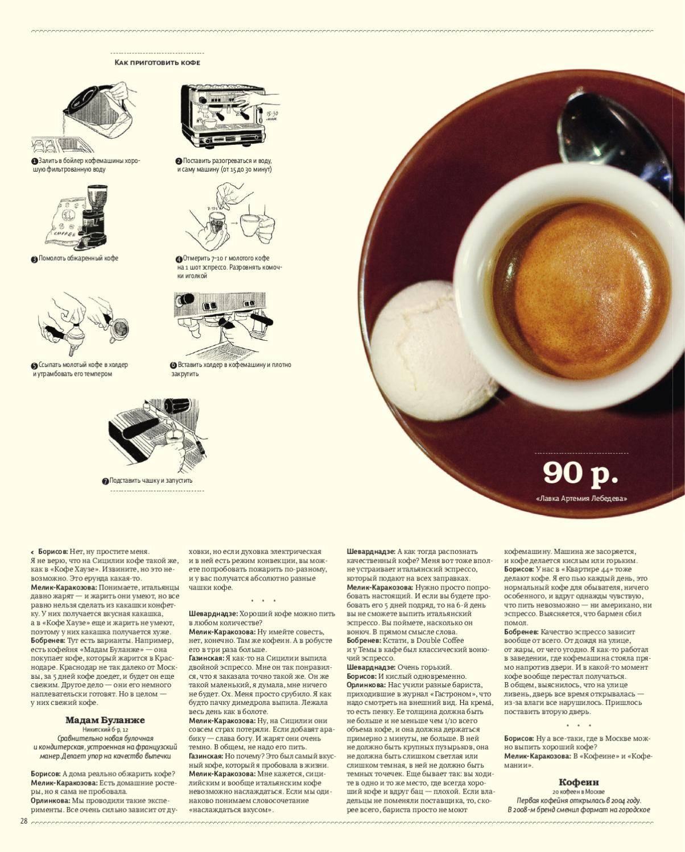 Рецепты кофе для кофемашины