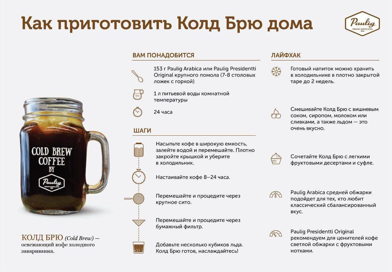 Кофе макиато: понятие, пропорции, рецепты приготовления дома