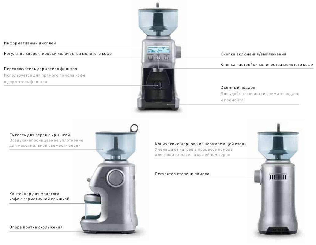 Обзор кофемолок Борк, характеристики, модели, как отремонтировать самостоятельно