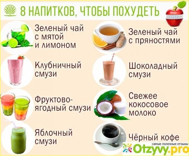 Почему нельзя кофе при похудении