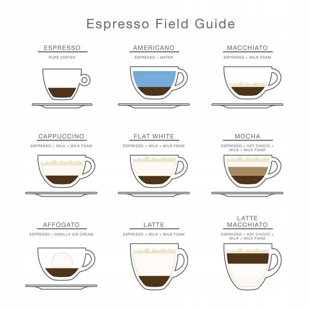 Кофе ристретто — что это такое