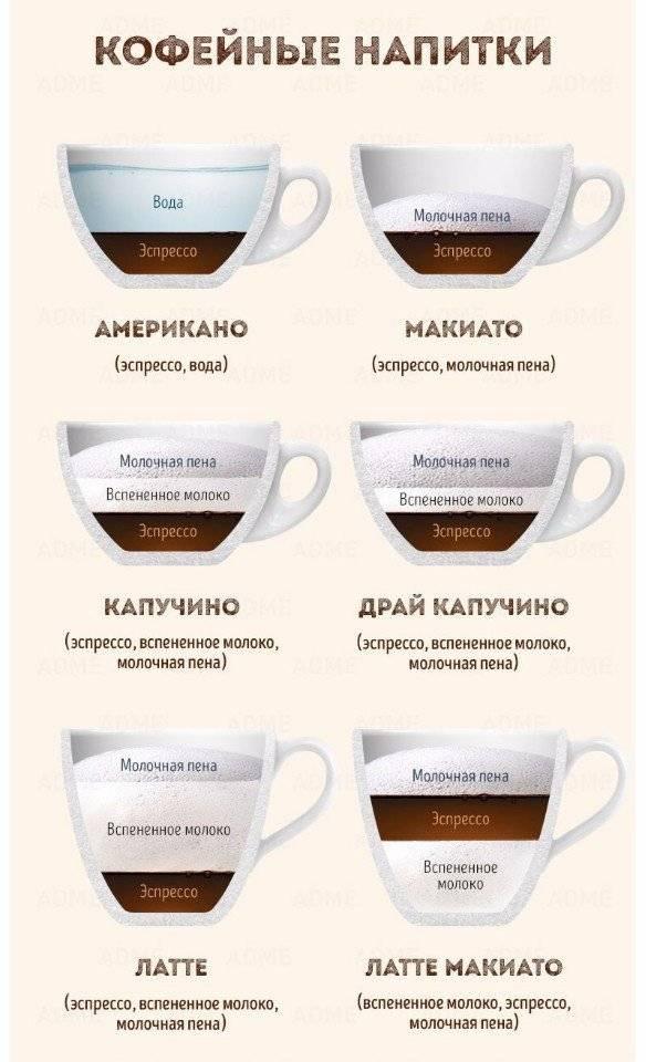 Объем кофейной чашки