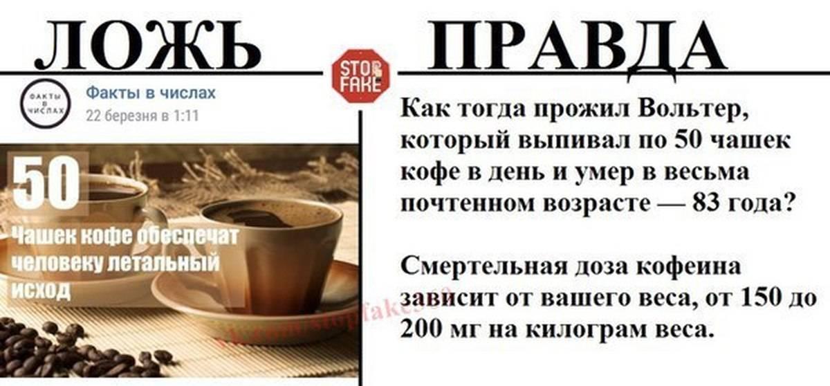 Смертельная доза кофе для человека: в чашках, в ложках, в день, за раз