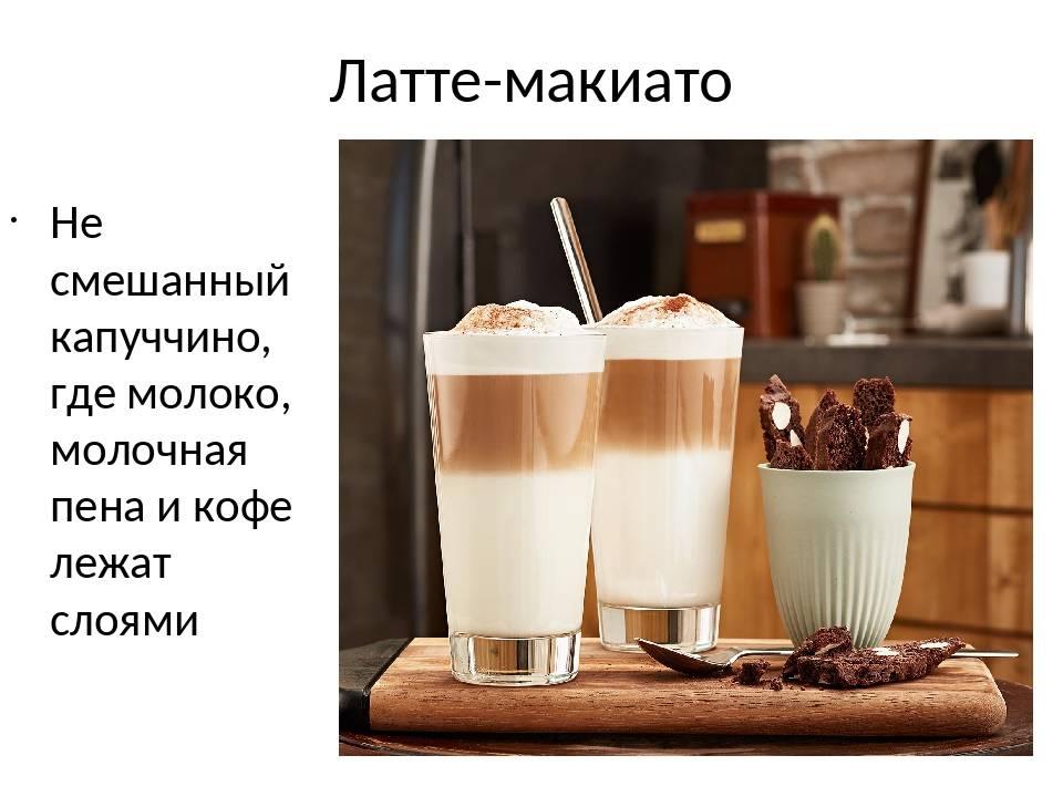 Что такое кофе латте: состав, отличие от капучино