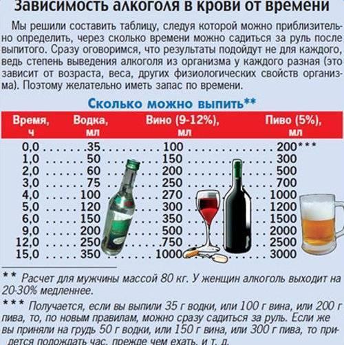 Содержание алкоголя в кефире и квасе