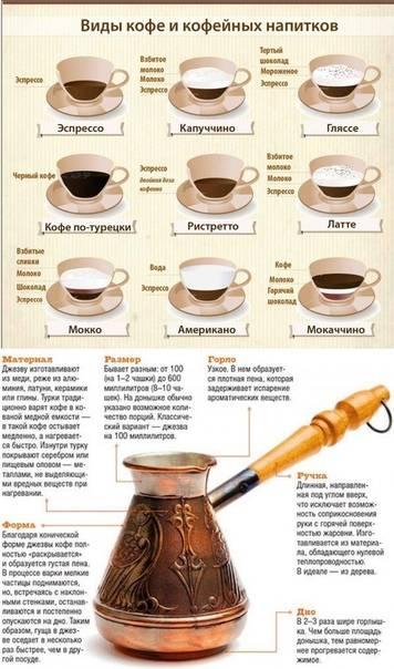 Особенности приготовления кофе по-французски
