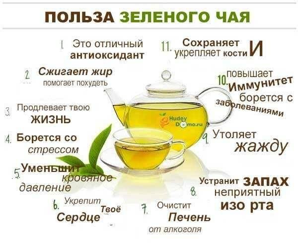 Как пить кофе с маслом для похудения?